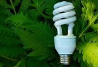 лампы дневного света характеристики
