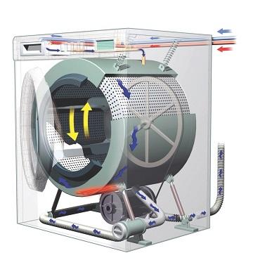 Старая стиральная машина, куда деть и за сколько?
