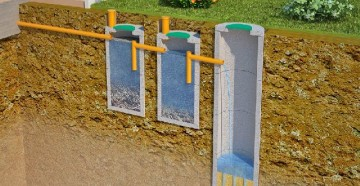 Подробная схема канализации