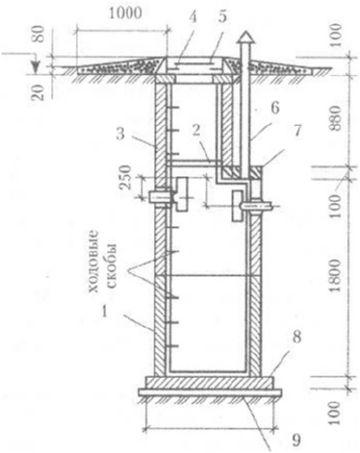 схема сливной ямы из бетонных колец