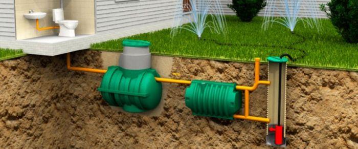 принцип работы автономной канализационной системы