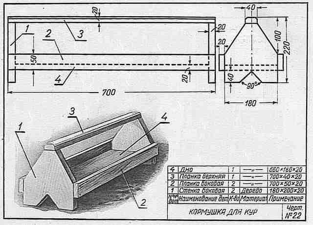 деревянная кормушка для кур чертежи с размерами