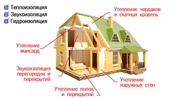 Теплый дом - используем экологически чистые материалы