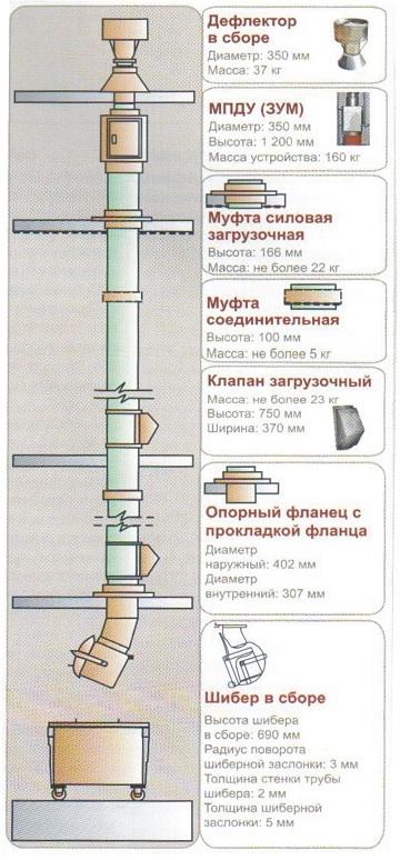 Схема мусоропровода