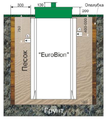 "схема установки ""Евробион"""